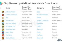 top games of all time