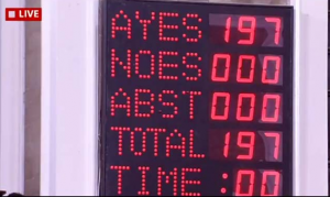 GST Bill passed in RS