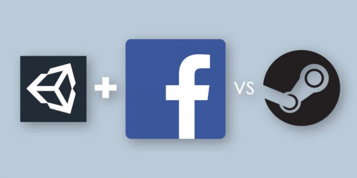 Facebook Joins with Unity for building own Desktop Gaming Platform