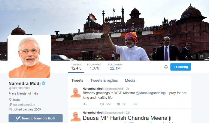Narendra Modi now has highest followers on Twitter (India)