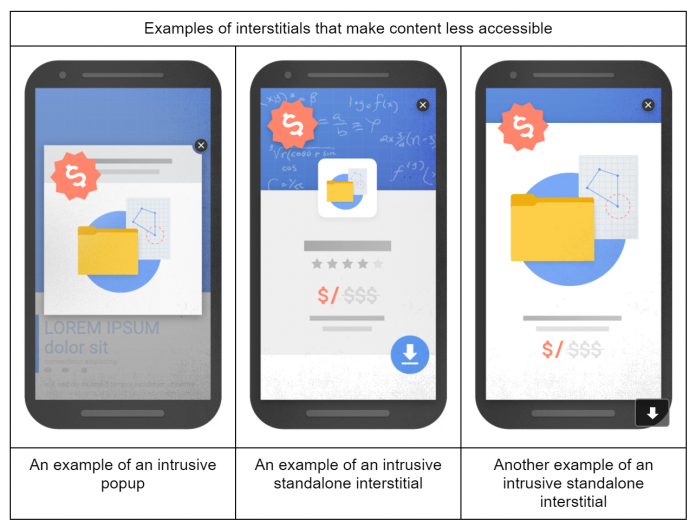 Google will Crack Down on Mobile Sites with Pop-Up Ads from January 2017