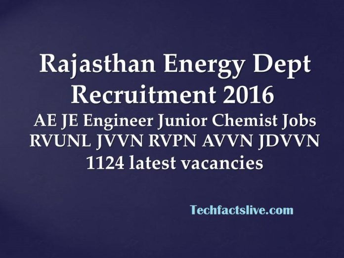 rajasthan-energy-dept-recruitment-2016