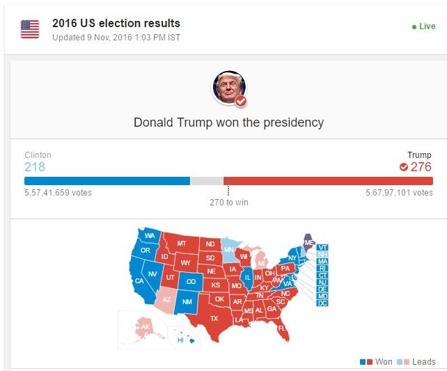 us-election-google-search