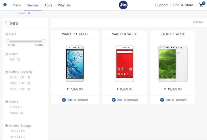 Reliance jio e-commerce stores