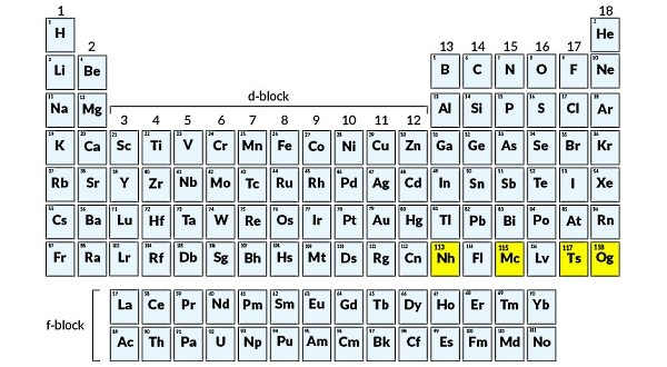 Periodic Table Expands with Four New Elements