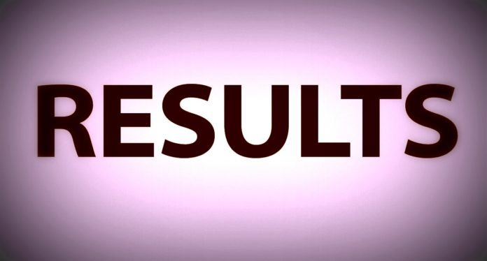 ISC 12th Result 2017