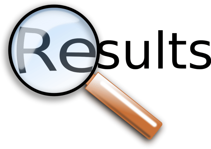 year results