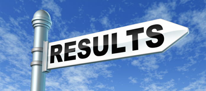 NBSE 10th Class Result 2017