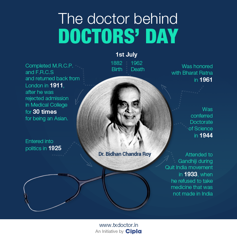 Dr BC Roy Doctors day