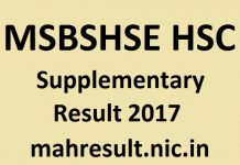 Maharashtra HSC Supply Result