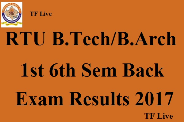 RTU B.Tech/B.Arch 1st 6th Sem