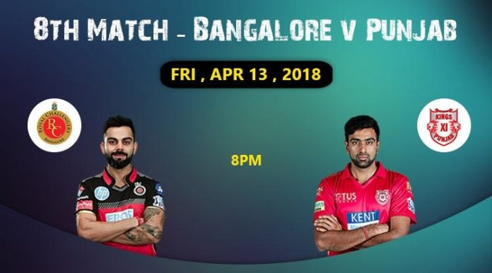 IPL 2018: Astrologer predicts victor  of RCB vs KXIP clash, check